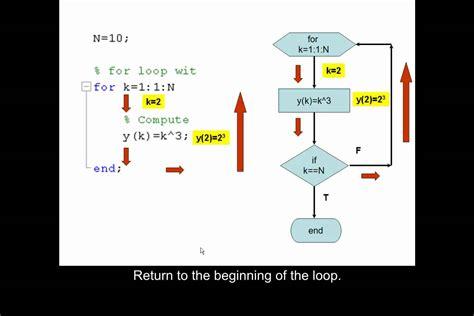 matlab tutorial vector maxresdefault jpg