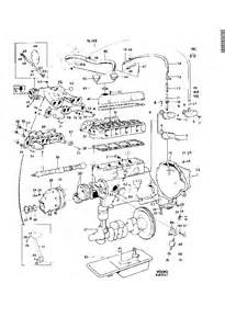 Volvo Parts Catalog Pdf 140 Type 1972 Parts Catalog