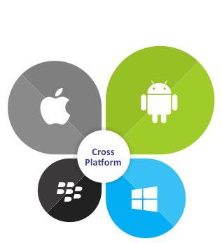 mobile cross platform cross platform mobile development cross platform app