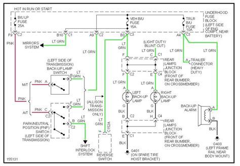 2000 gmc wiring diagram 2000 gmc jimmy wiring