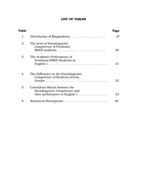 Work Related Research Paper Topics by A Study On Stress Management Among The Employees