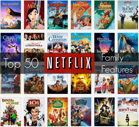 on netflix top 50 family features on netflix