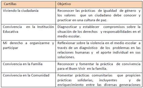 tabla de acuerdos salariales la mayora de los gremios manual del mediador p 225 gina 2 monografias com