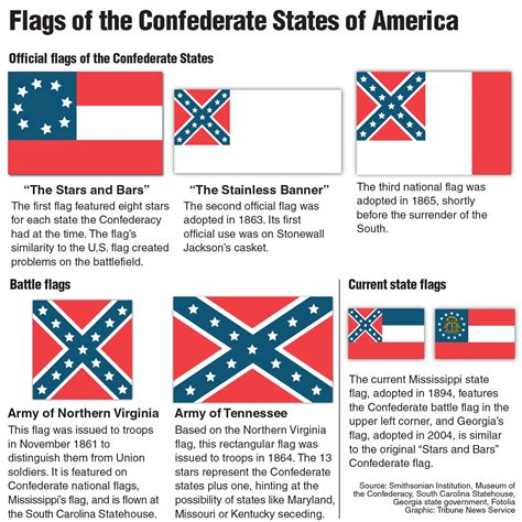 design meaning of the confederate flag obama s best week ever the collegiate live
