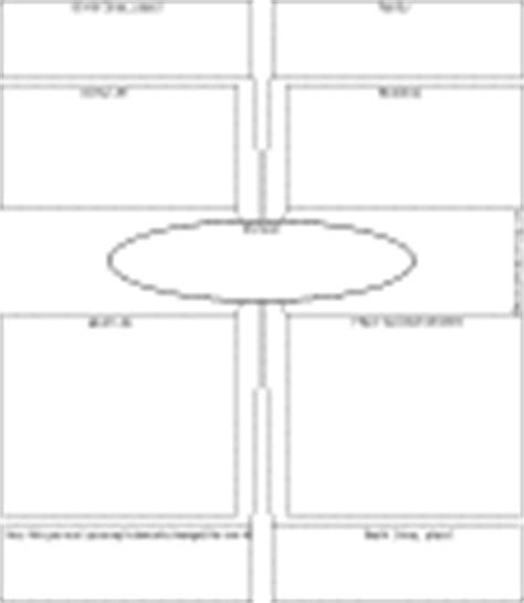 inventor biography graphic organizer writing an invention inventor report plus rubric
