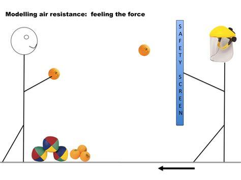 define resistor science air resistance the science