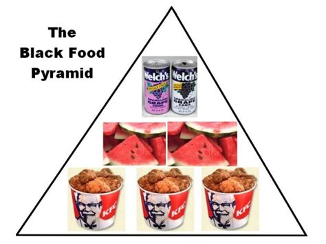 Do You About Black Foods by Carondelet High School Fried Chicken And Watermelon For