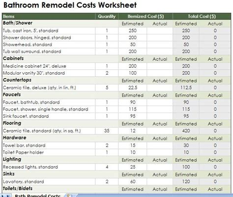 Kitchen Remodeling Budget Spreadsheet Remodel My Home Dream Bathrooms Pinterest Budgeting Kitchen Remodeling Templates Free