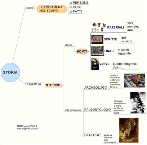 big potato testo mappa concettuale su la storia lo storico e le fonti
