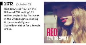 taylor swift country chart history how taylor swift has ruled the charts from tim mcgraw