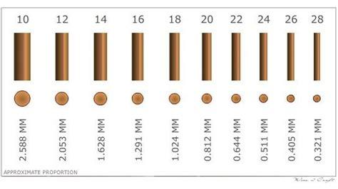 wire gauges for jewelry jewelry wire chart jewelry tools