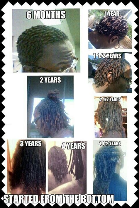 5 stages of locs dreads natural beauty salon spa loc journey locs pinterest