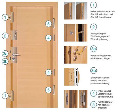 Home Design Online Duco Einbruchschutz