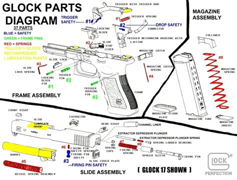 handgun basics a clear cut guide to everything you need to about using and safely operating a handgun today books ammo and gun collector glock parts diagrams