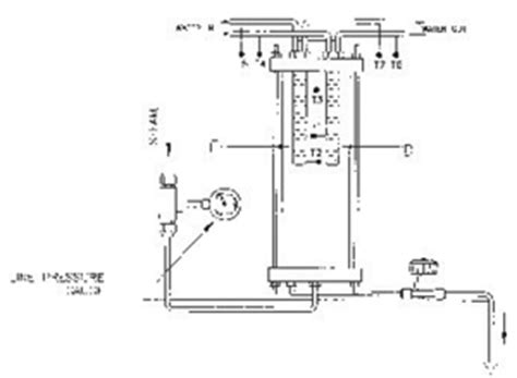 sectional diagram laboratory apparatus dropwise condensation apparatus manufacturer exporter india