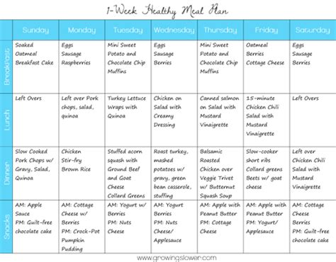 Printable Healthy Eating Plan | 1 week healthy meal plan free printable affording