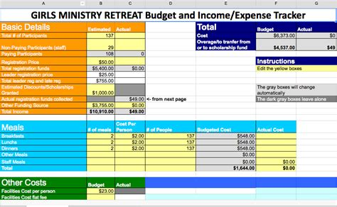 the best ministry retreat budget template