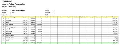 format laporan absensi pegawai contoh laporan rekap penghasilan tahunan per pegawai dari