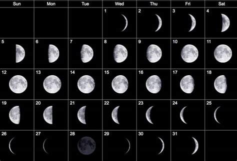 Calendario Lunar 2017 Marzo Llena Marzo 2017 As 237 Brilla Este Fin De Semana