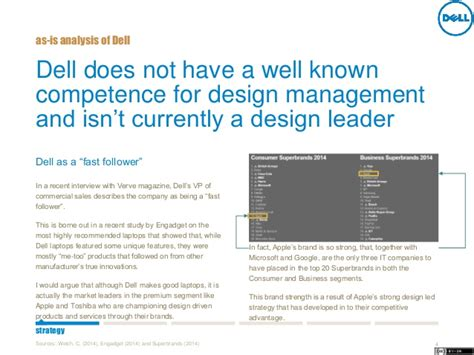 dell layout strategy a design strategy for dell
