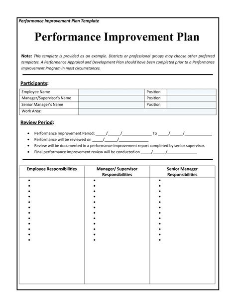 performance improvement plan template word performance improvement plan template word business template