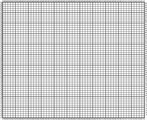 knitting pattern graph generator 22 best double knit patterns images on pinterest