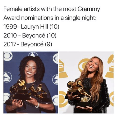 Grammy Memes - female artists with the most grammy award nominations in a