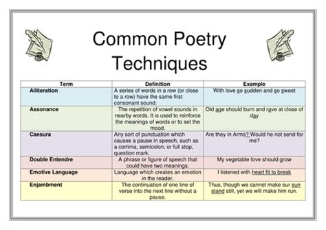 poetic techniques helpsheet by fos7 teaching resources tes