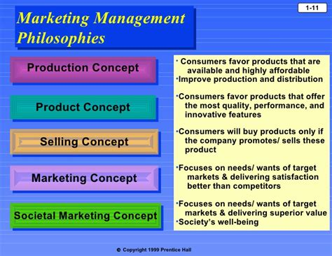 product concept template marketing philip kotler ch 1