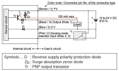 compact photoelectric sensor cx 400 ver 2 i o circuit and