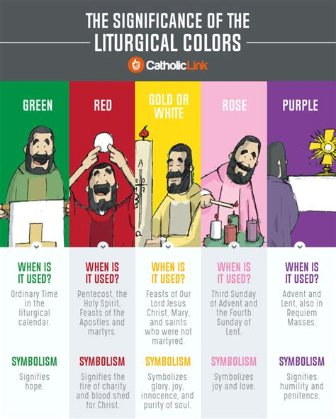 symbolic meaning of colors the symbolic meaning of the 5 colors used throughout the