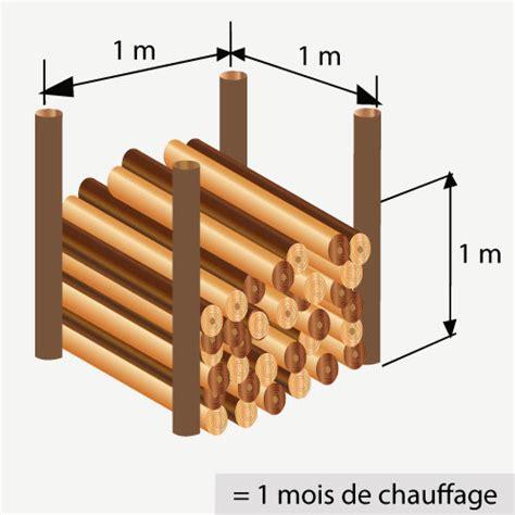 comment stocker du bois 3339 conserver et stocker bois de chauffage po 234 le chemin 233 e