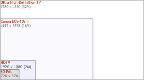 format video tv ultra high definition television shows real potential