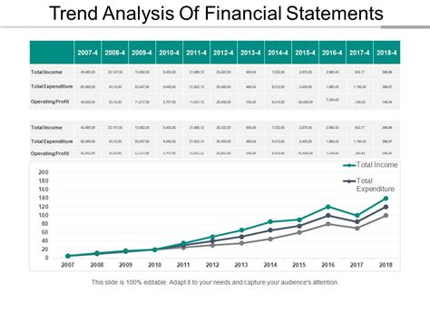 Trend State Ment by 3517059 Style Essentials 2 Financials 2 Powerpoint
