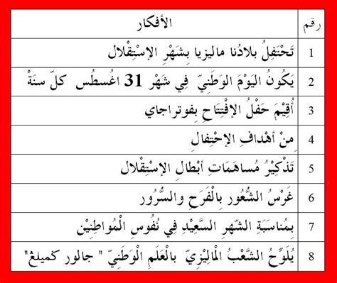 cara membuat daftar isi bahasa arab arab2u karangan bahasa arab sambutan kemerdekaan