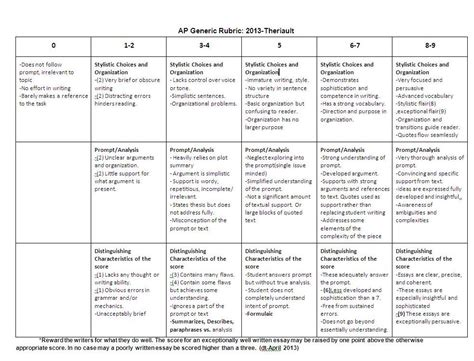 Ap Lang Essay Prompts 2012 by How To Write An Ap Language Argument Essay Stonewall Services