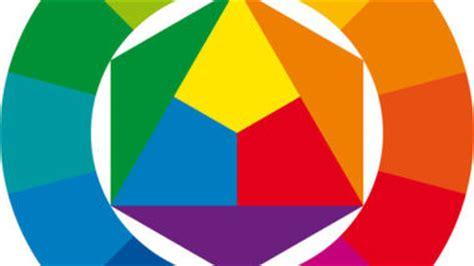 tavola di itten la colorimetria applicata al trucco per non commettere errori
