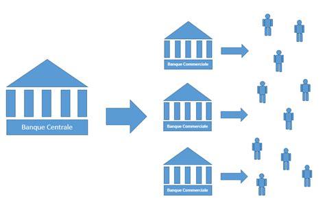 si鑒e de la banque centrale europ馥nne que fait la banque centrale europ 233 enne unfauxglobe