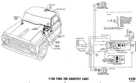 2005 volvo models s40 v50 wiring diagrams pdf wiring