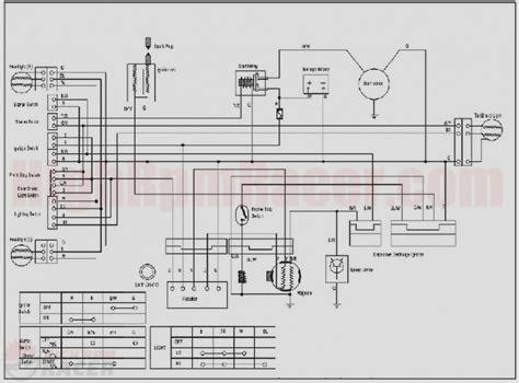 Loncin Atv 70cc Wiring Diagram Blogs And Chinese Webtor Me