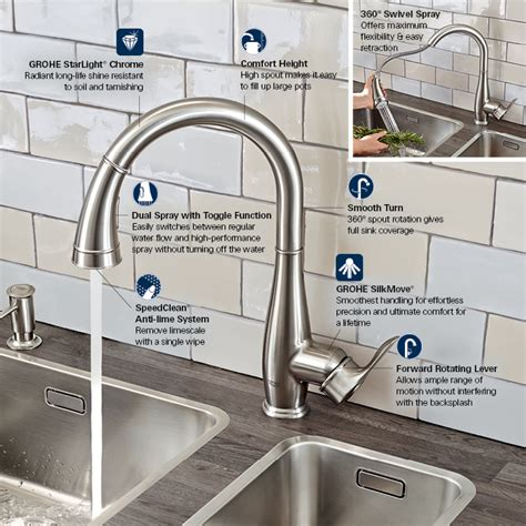 How To Install A Grohe Kitchen Faucet Grohe Parkfield Single Handle Pull Sprayer Kitchen Faucet With Dual Spray In Supersteel