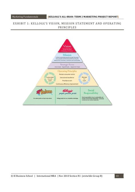 Kellogg Mba Mission Statement by Developing A Marketing Strategy For Kellogg S All Bran