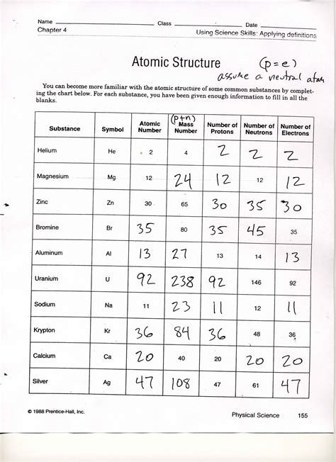 Atomic Models Worksheet Answers by Atomic Structure Worksheet Answers Photos Dropwin