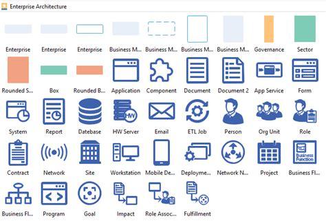 system architecture diagram symbols architecture diagram symbols data set
