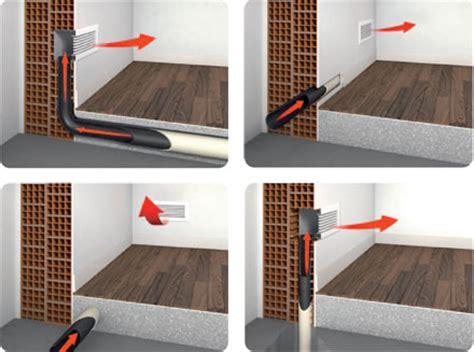 canalizzazione calda camino stufe a pellets canalizzata come funzionano e guida