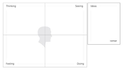 Empathy Maps: A Complete Guide to Crawling Inside Your
