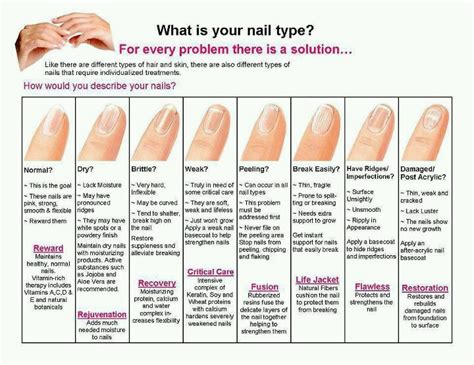 Nail Salon Faqs Skin Problems Center Medical | nail health problems