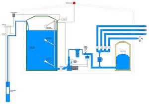water well pump house plans arts
