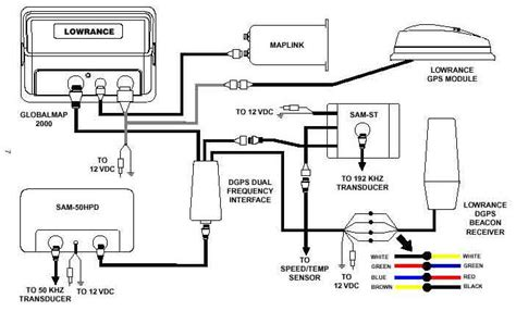 skimmer transducer wiring diagram transducer block