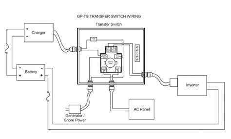 3 phase generator transfer switch wiring diagram 3 get
